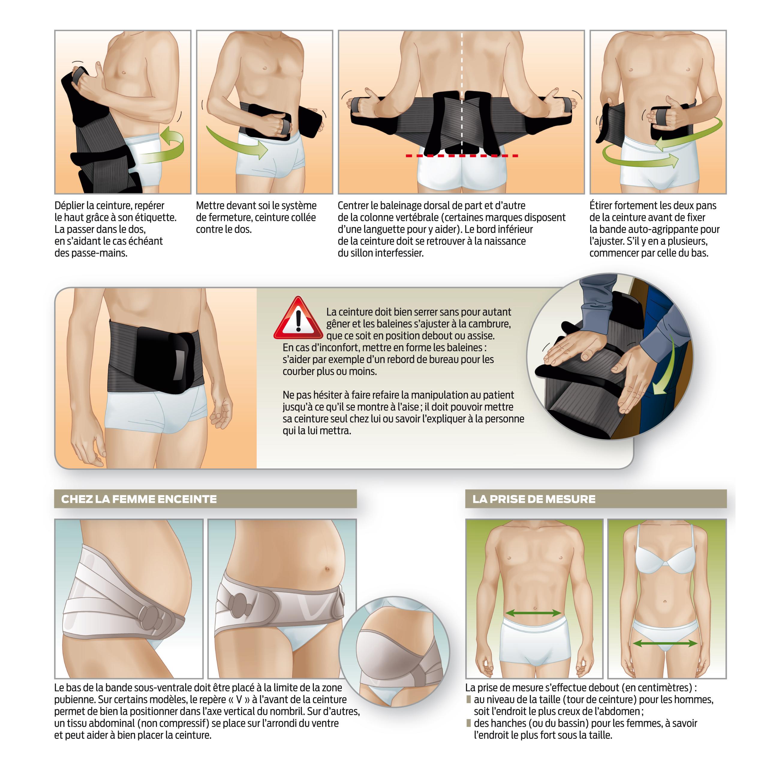 Poser une ceinture lombaire   Le Pharmacien de France - Magazine 3fca03560f7